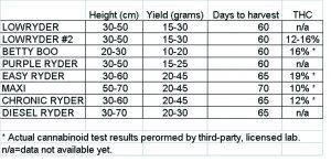comparison-chart